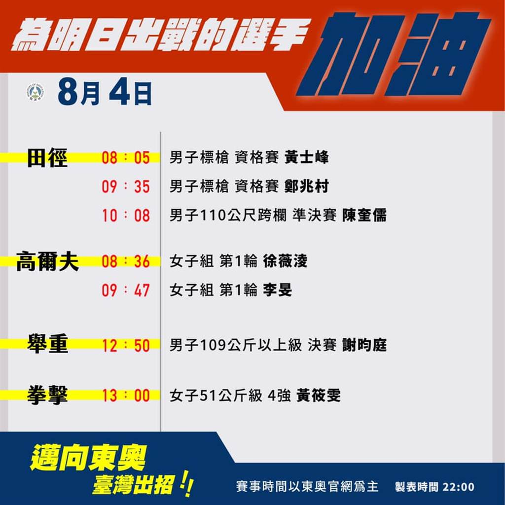 4日中華隊賽程。(圖取自教育部臉書)