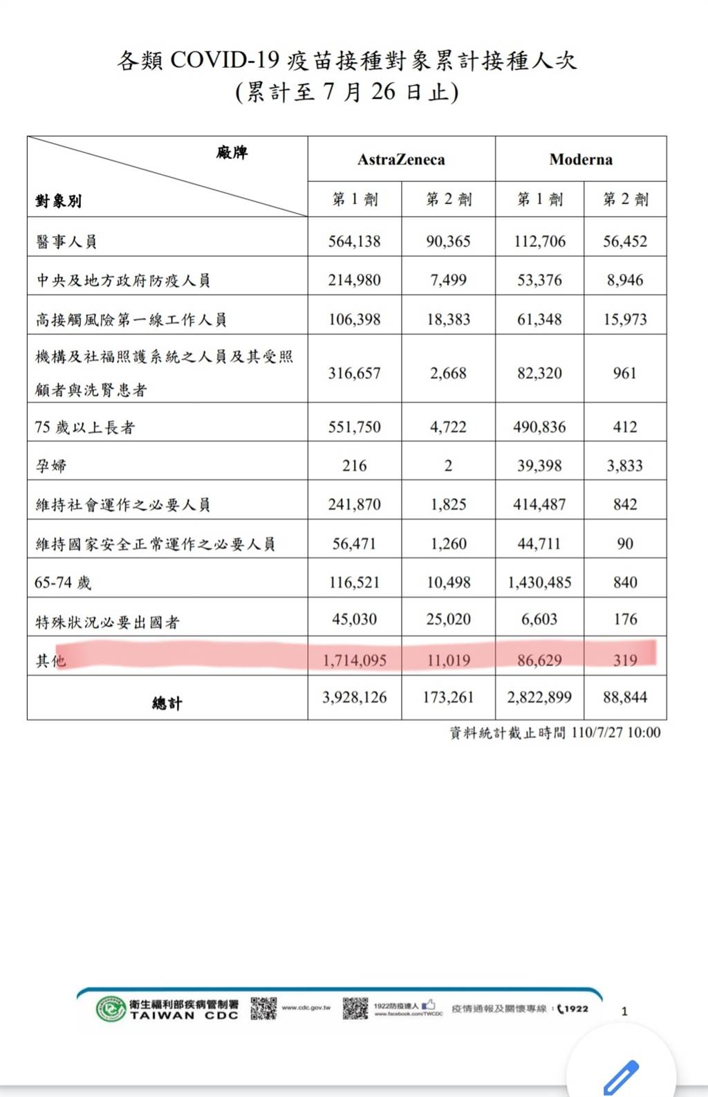 國民黨台北市議員游淑慧臉書發文附圖。(圖/取自游淑慧臉書)