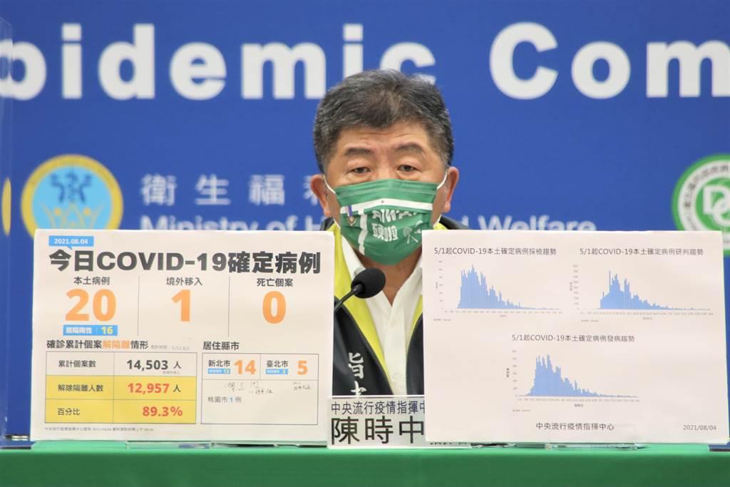 衛福部長陳時中今(4)日在疫情記者會中搶先戴上「Taiwan硬啦」口罩,吸引眾人目光。(圖/指揮中心提供)