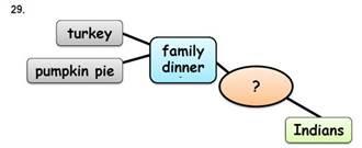 素養題是敘述冗長及考超齡資訊?「素養守護團」宣布成立