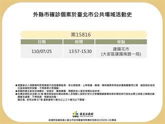 北市公布2例確診足跡 曾赴建國花市、台北101