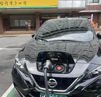 遠傳攜手台電 啟用台灣本島首座V2G直流快充站
