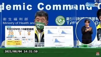 陳時中戴「Taiwan硬啦」口罩 網:我比較關心疫苗in了沒