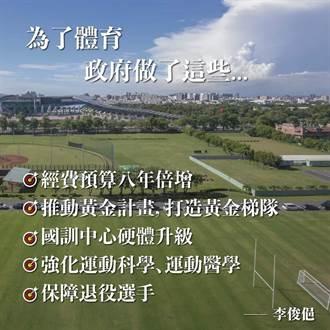 列舉五大措施 李俊俋:體育改革從未停下腳步