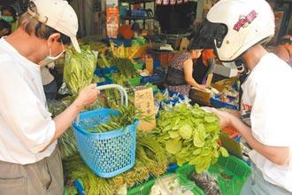 雨炸中南部 北農菜價漲17.8%