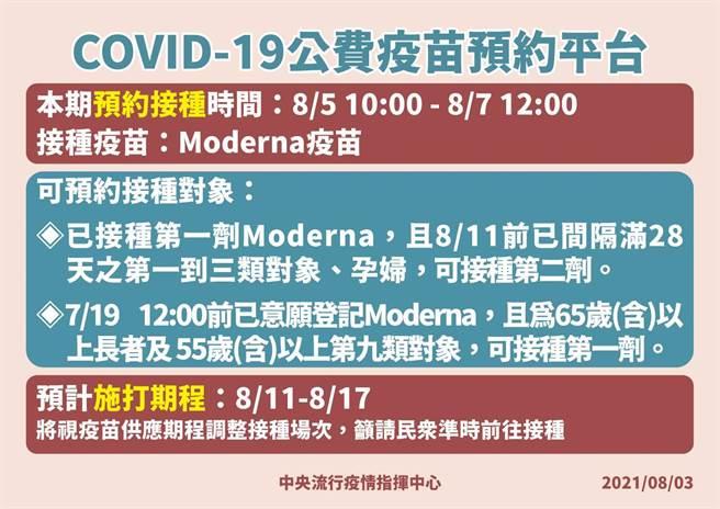 中央開設「COVID-19疫苗施打意願登記與預約系統」,預計自8月5日上午10起至8月7日12時止開放預約。(南投縣衛生局提供)