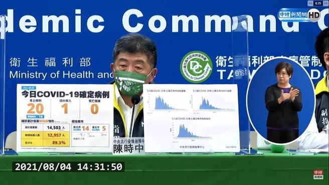 指揮官陳時中今天在疫情記者會中配戴「Taiwan硬啦」口罩。(圖翻攝自疫情記者會)