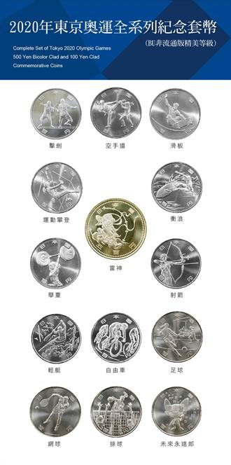 全民瘋奧運!台銀開賣東奧全系列套幣