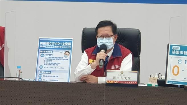 桃園市長鄭文燦表示桃園5日新增1確診。(桃園市新聞處提供/賴佑維桃園傳真)