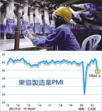 Delta癱瘓東南亞製造業