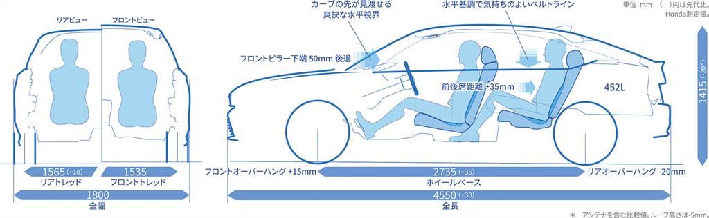 賦予全身「爽快」的價值,Honda Civic Hatchback即將於日本上市(圖/CarStuff)