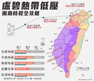 恐升回輕颱!盧碧登陸台灣地點曝 專家:入夜後3地區風雨猛