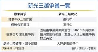 7/29股東會爭議再掀波瀾 新光三越股東 連署召開股臨會