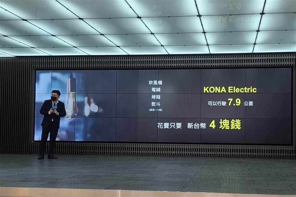早鳥價120萬有找!台灣最親民電動休旅Hyundai Kona EV上市(圖/DDCar)