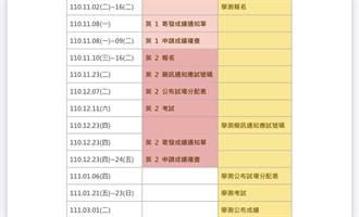 111大學入學考程出爐  學測1/21至1/23日舉辦