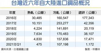 陸加徵鋼品出口稅 中鋼受惠