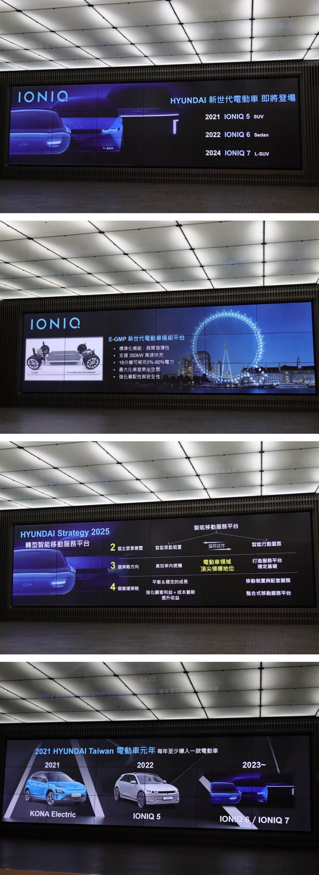 Kona EV打頭陣 Hyundai在台啟動新能源車佈局(圖/CarStuff)