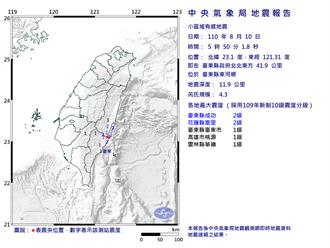 台灣東部一夜連三震 台東規模最大4.3 震度2級