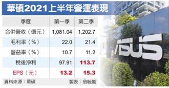華碩上半年賺近3股本