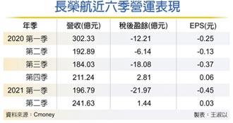 長榮航美國線運價 調漲25%