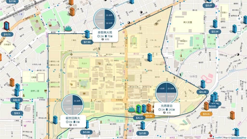 中興大學生活圈區域個案(圖/樂居LEJU)