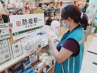 新北抽查防疫商品77件不合格 嚴重者將公布業者名
