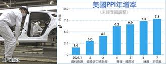 美PPI年增7.8% 11年最高