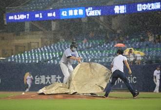 中職》大雨裁定保留比賽 兄弟、富邦3比3平手