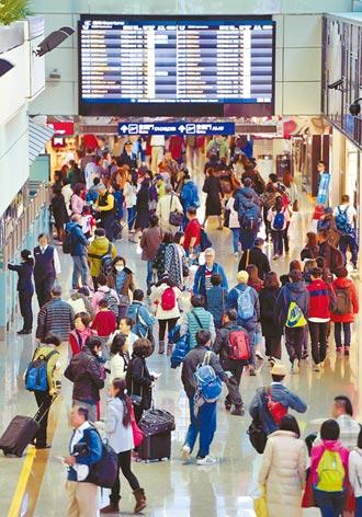 低價回不去 跨國旅遊恐2024才能恢復