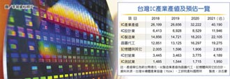 台灣IC年產值 將突破4兆