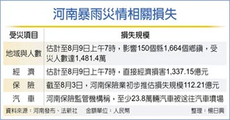 河南洪災 23.8萬輛汽車報銷