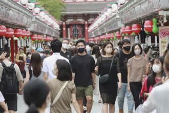 東京增4295例創週日新高 日本重症1563人寫紀錄