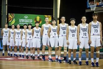 U19女籃世界盃》中華飲恨不敵韓國 本屆第14名作收