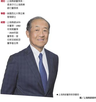 上海商銀董事長 李慶言 接掌百年老店 領航數位轉型