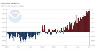 今年7月熱出三項歷史紀錄 專家:防災思維要開始轉變