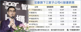 宏碁3小虎威風 H1獲利季季增