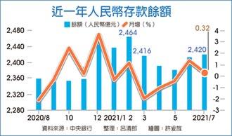 7月人民幣存款 5個月新高 餘額達人民幣2,420億元