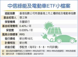 中信綠能及電動車ETF 准募