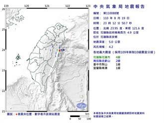 震央在陸地上!花蓮晚間連2震 規模4.2、4.0 台中、宜蘭有感