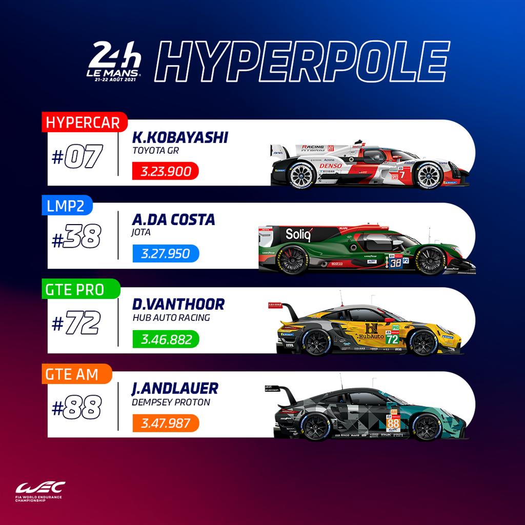 HubAuto Racing在排位賽中拿下LM GTE Pro組別桿位,正賽中將可於同組首位起跑。(圖/LeMans24HR FB)