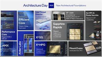 英特爾發表11個全新晶片架構  為PC與資料中心預備強大運算能力