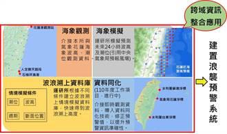 花蓮海岸公路浪襲預警系統 提升用路安全
