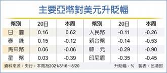 外資賣股、匯出資金 新台幣周線續貶 破28元