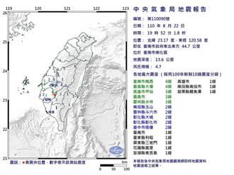 台南南化規模4.7地震 「門窗發出巨響」民眾受驚嚇