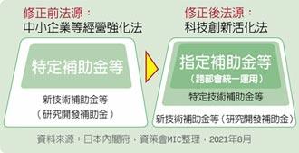 日本新創大革新 設置PM統籌支援