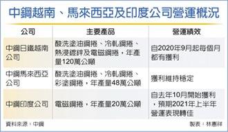 新東協 新台商 新機會 2021東協台商一千大調查/產業篇-中鋼超前部署東南亞 找出金脈
