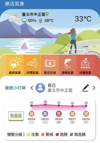 國健署、氣象局合作中研院推跨域健康服務 「樂活氣象」App今上線