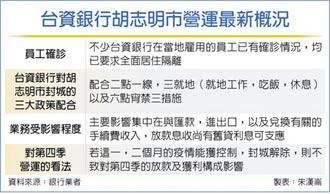 配合三大指令 國銀越南分行拚防疫