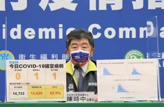 台灣本土再度0確診 醫驕傲:不小心就清零了