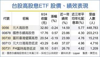 搶便宜 8月高股息ETF股東激增